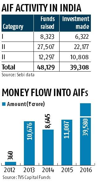 AIF-II cheer as bank taps open