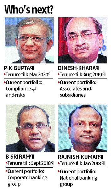 Suspense continues over next SBI chief