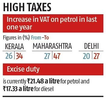 basic excise duty rate on fuel