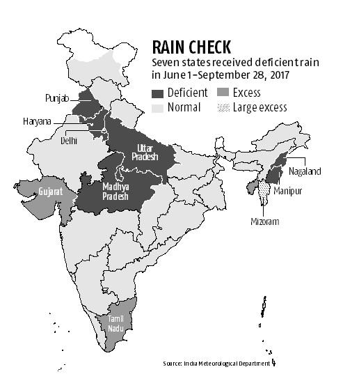 Rabi crops at risk as muted monsoon cuts water level
