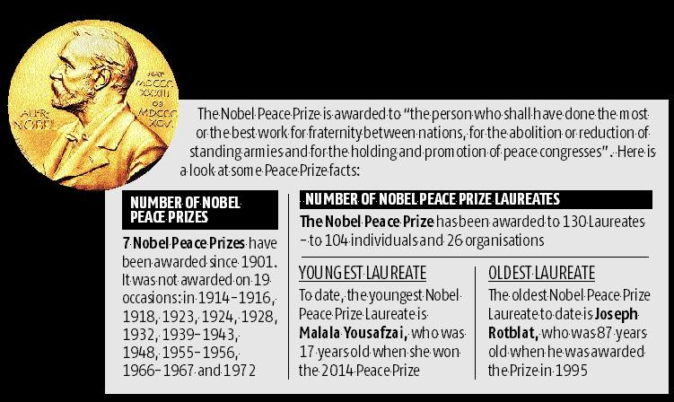 Anti-nuclear body ICAN wins Nobel Peace Prize