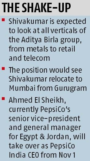 PepsiCo India CEO Shivakumar quits