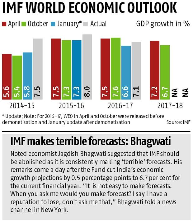 PM Modi's economic panel bats for fiscal consolidation