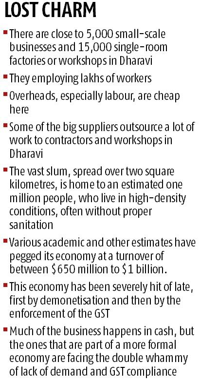 Thanks to GST, a dim Diwali for Dharavi's small-scale biz