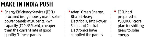 After LED and e-cars, EESL sets benchmark rates in solar power