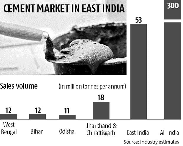GST impact: Cement growth in east India down from earlier projection