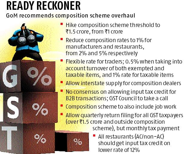 Composition scheme: Small traders set to get fresh GST relief