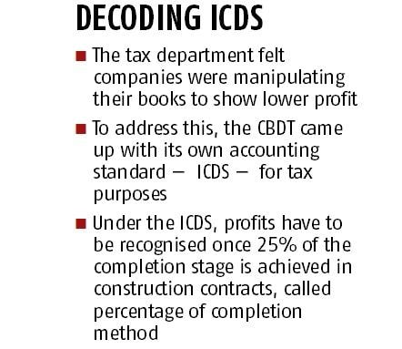 ICDS embroiled in legal dispute