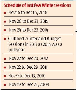 Uncertainty over winter session dates persists