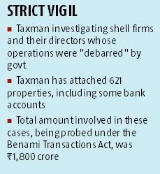 Benami assets: I-T profiles of property above Rs 30 lakh under scanner