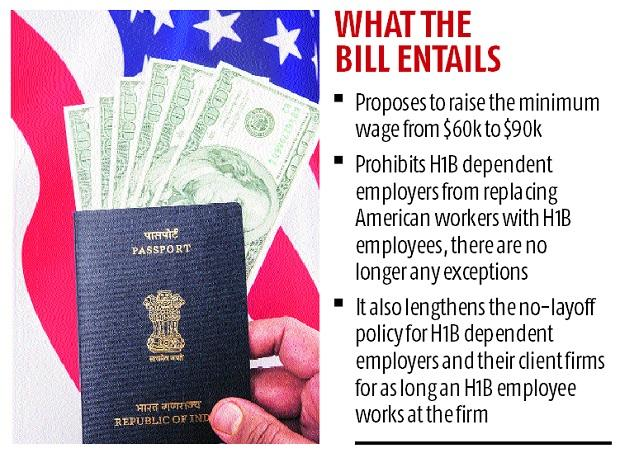 Bill would raise minimum salary for H-1B holders