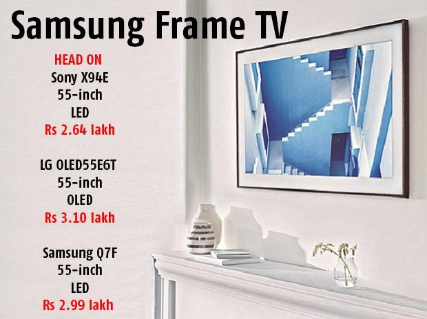 Samsung Frame TV: When the screen's your canvas