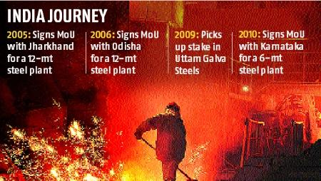 ArcelorMittal, Essar plants, Bhushan Steel plants, SAIL, Reserve Bank of India, insolvency case