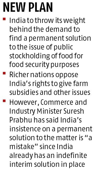 India not to push services agenda at WTO meet