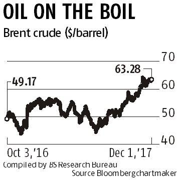Crude oil prices will be under pressure in H1 of 2018 despite steady demand