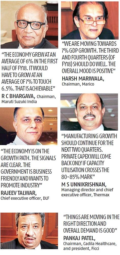 India Inc bets on 7% GDP growth in 2017-18