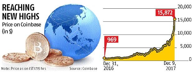 Bitcoin enters overseas remittances space