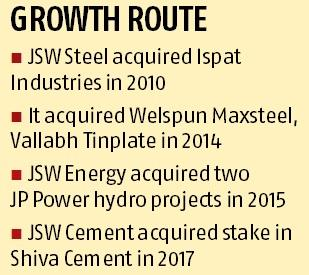 JSW Techno buys 49% in pellets firm for Rs 1,000 cr