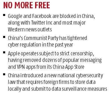 Accept cyber curbs to enter China, tech giants told