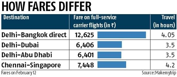 West Asian carriers fly past Southeast Asian peers in Indian airspace