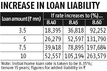Buying a house? Keep an eye on your bank's marginal cost of lending rate