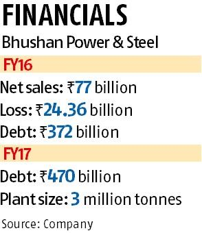 Tata Steel, Vedanta, JSW to make financial bids for Bhushan Power & Steel