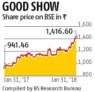 L&T Q3 net jumps 53% to Rs 15 bn; revenue rises 10% to Rs 287.5 bn