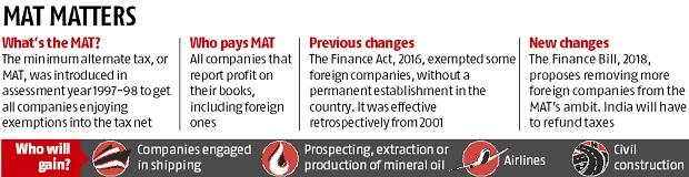 Finance Bill 2018: End of the road for MAT on foreign companies