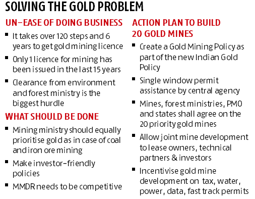 Mines-to-market integration: Gold mining lands on policy makers' table