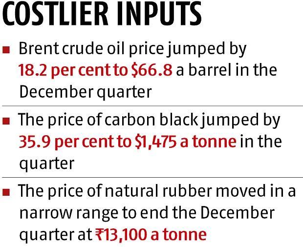 brent crude price in india