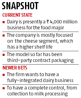 Britannia seeks JV with global player; to expand presence in dairy segment