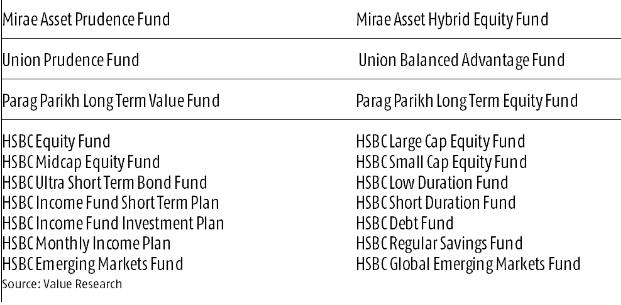 principal ultra short term fund