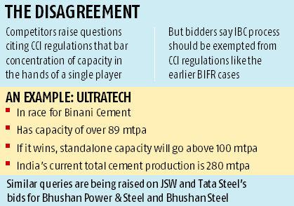 Steel, cement asset bidders can take CCI nod after win, say experts