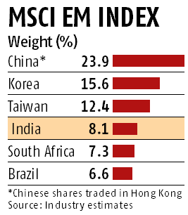 Ending licences anti-competitive: Index provider MSCI slams Indian bourses
