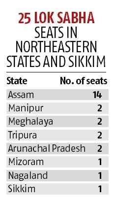 Victories give Modi-Shah steam for Lok Sabha fight in 2019