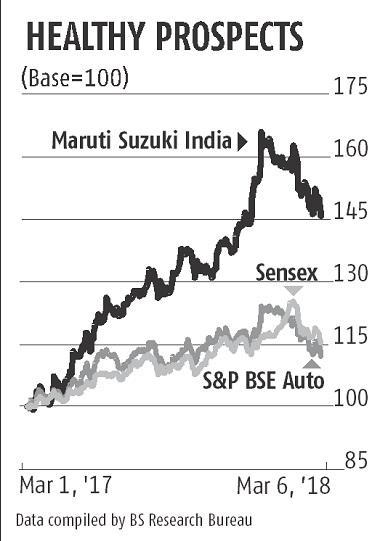 Maruti Suzuki, commodity prices, Auto component, Uber, Ola, HSBC, GST, India Ratings and Research, Ind-Ra, Baleno, Brezza, Dzire, Swift, passenger vehicle, Kia, SAIC, Peugeot, IIFL,
