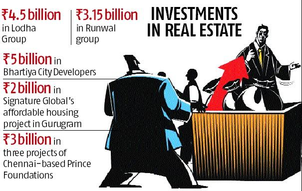 KKR's realty NBFC to borrow $600 mn to bolster lending business