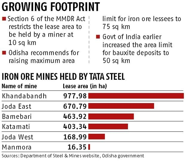 Tata Steel to gain from Odisha move to raise area limit for iron ore mines