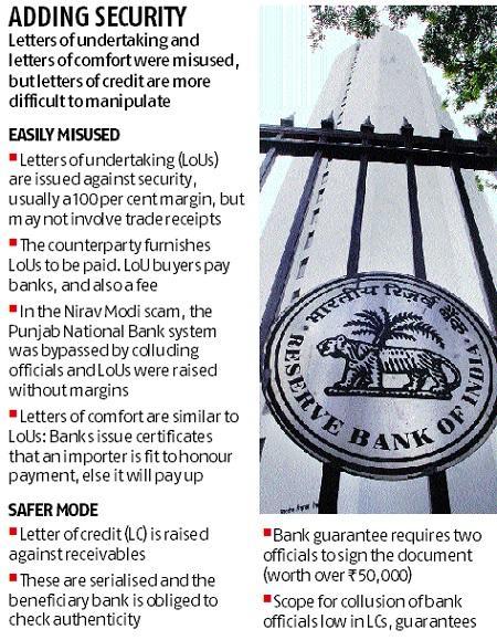 RBI bars banks from issuing LoUs after Nirav Modi, Choksi