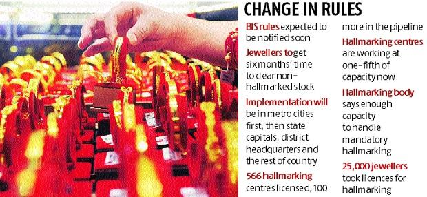Mandatory hallmarking of gold jewellery in phases, BIS rules to be notified
