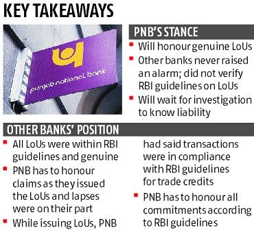 Rs 129-billion scam fallout: RBI to resolve impasse over PNB liabilities