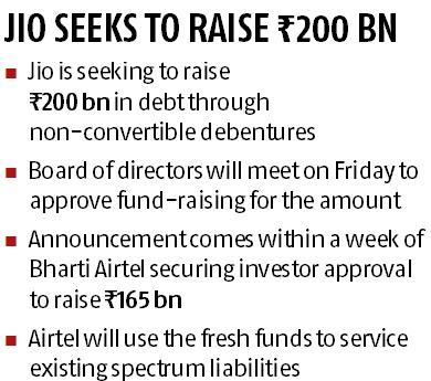 Supreme Court orders status quo for RCom asset sale to Reliance Jio