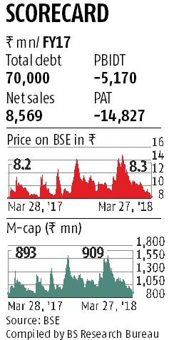 Banks reject lone bid for Jyoti Structures; may go for liquidation or rebid