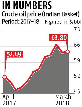 Amid rising crude oil prices, govt may have headache on cooking gas subsidy