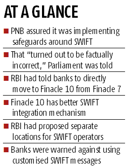 PNB misled RBI on SWIFT integration: Central Bank to Finance Ministry