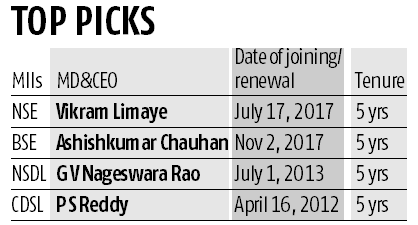 Sebi plans to tighten appointment rules for top executives at MIIs