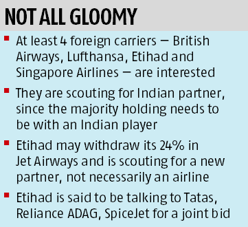 How AI disinvestment is unfolding: Foreign carriers seek Indian partner