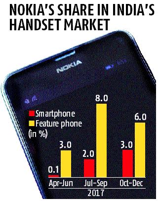 Handset manufacturer HMD goes all out to regain Nokia's