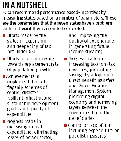 Seven states, UTs write to President on finance panel terms