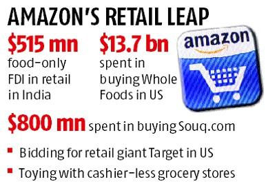 After Walmart-Flipkart deal, Amazon scouts for offline ally